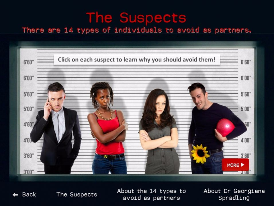 Individuals to avoid as partners shown as a police lineup for an elearning menu.